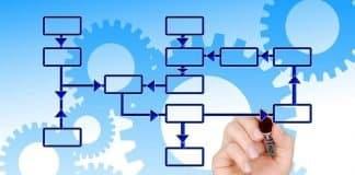 Méthode d'organisation de contenus web pour les dossiers