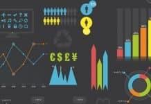 Infographies : les avantages de leur utilisation en ligne