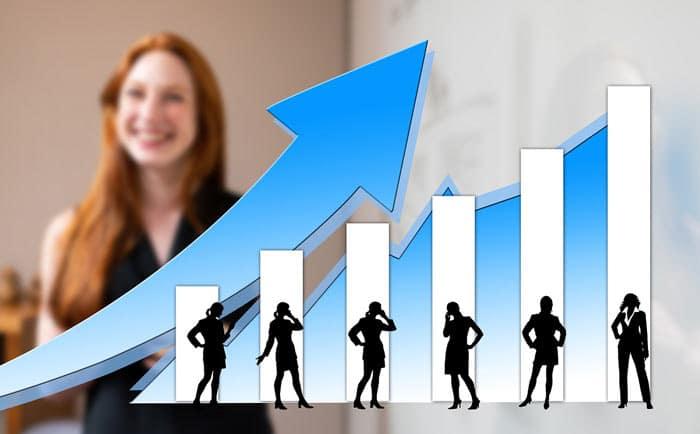 Un ERP ou PGI améliore la gestion des ressources humaines