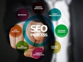La conception web SEO ou comment intégrer le SEO dès la création d'un site web